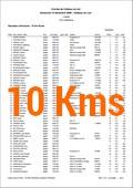 10 km Corrida CHATEAU DU LOIR :: dimanche 8 décembre 2019