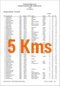 5 km Corrida CHATEAU DU LOIR - dimanche 8 décembre 2019